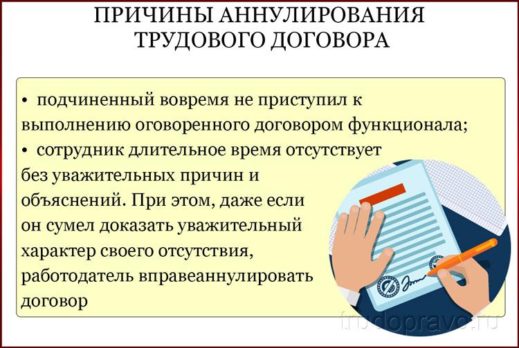 Причины расторжения договора