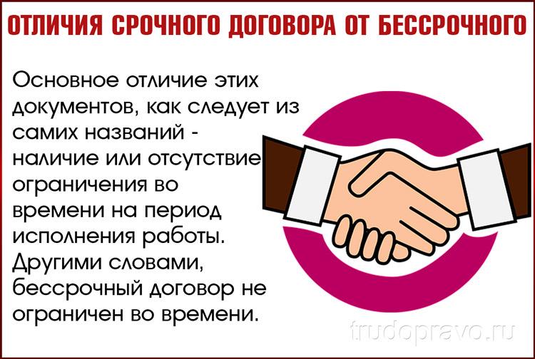 Отличие договоров
