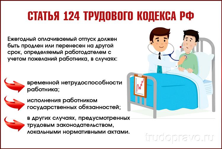СТ 124 трудового кодекса