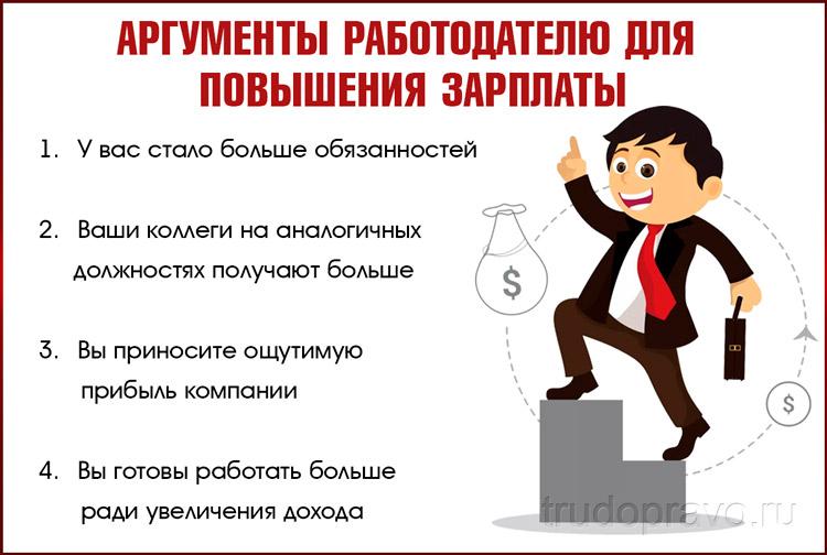 Как попросить зарплату повыше