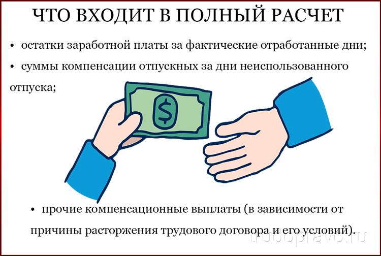 Что входит в выплаты