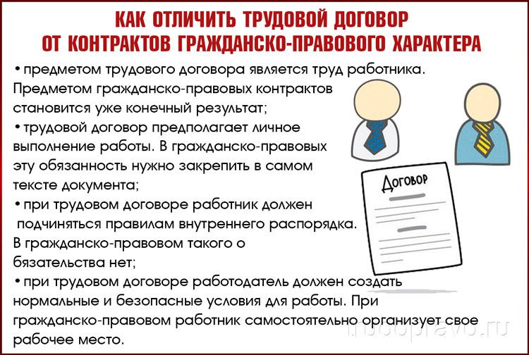 Разница в договорах
