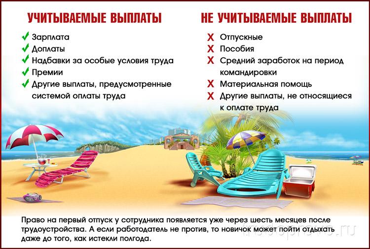Что входит в отпускные