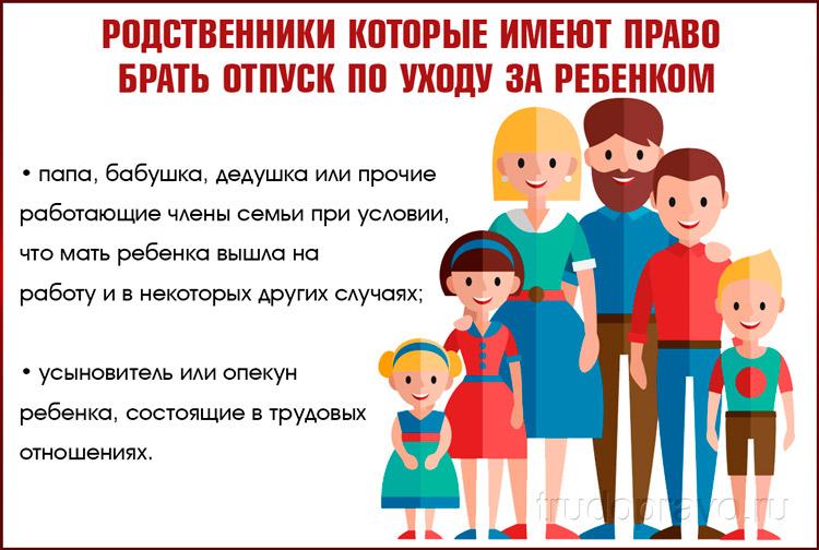 Уход за ребенком