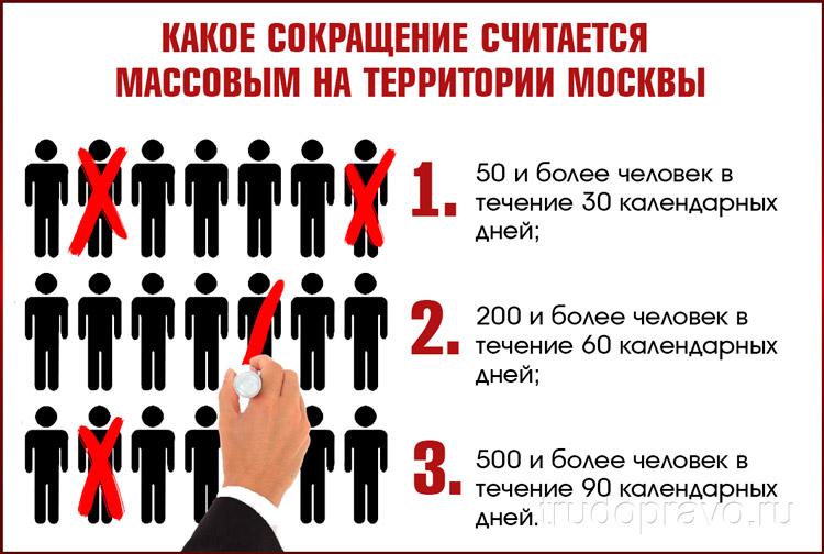 Какое сокращение считается массовым на территории Москвы