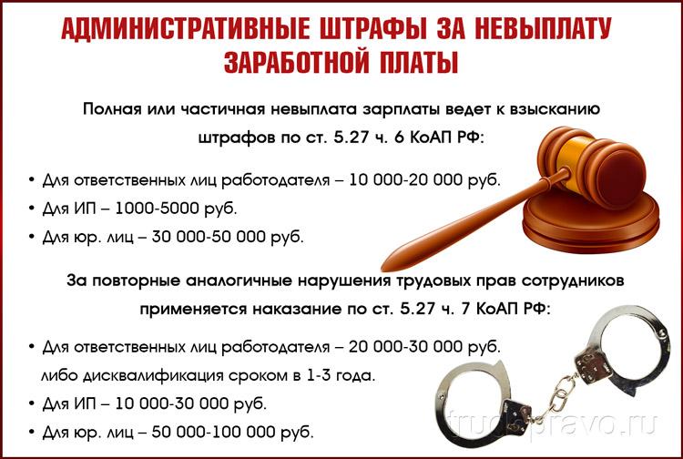 Штрафы за невыплату зарплаты