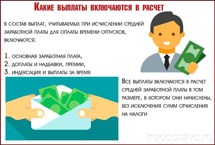 Расчет выплат