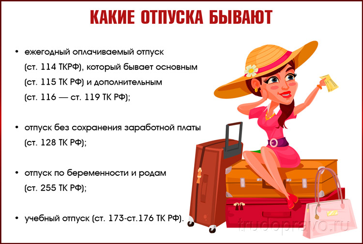 Виды отпусков