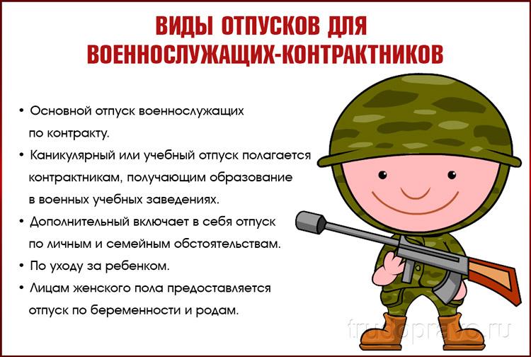 Отпуск для военных