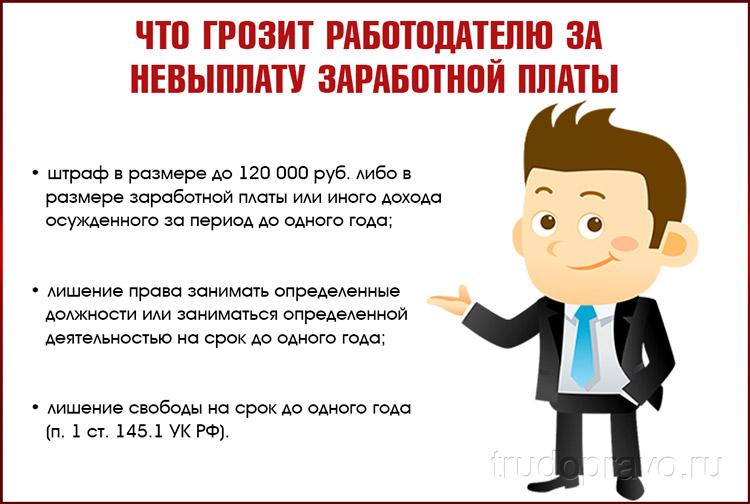 Невыплата зарплаты