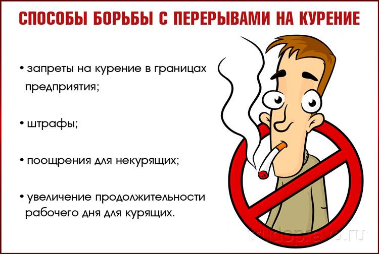 Борьба с курением на работе