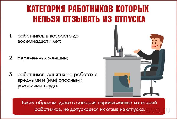 Категории работников