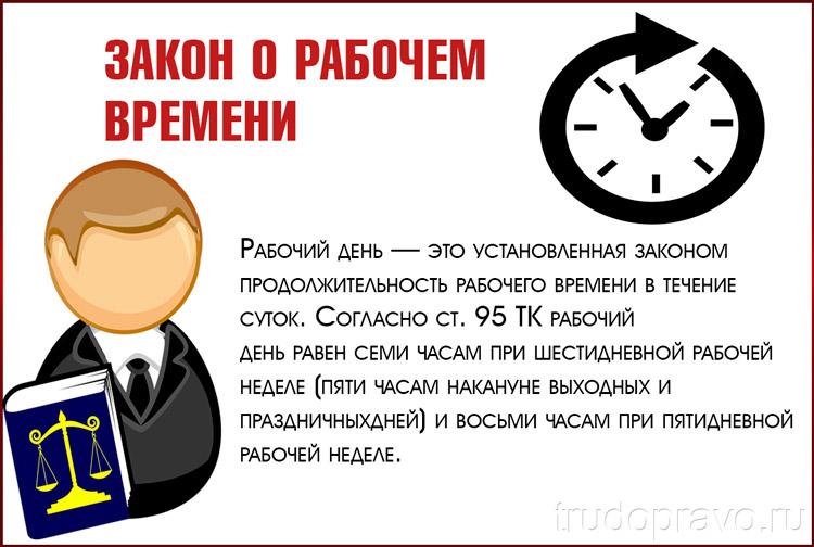 Законодательство о трудовом времени