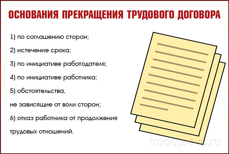 Разрыв трудового договора
