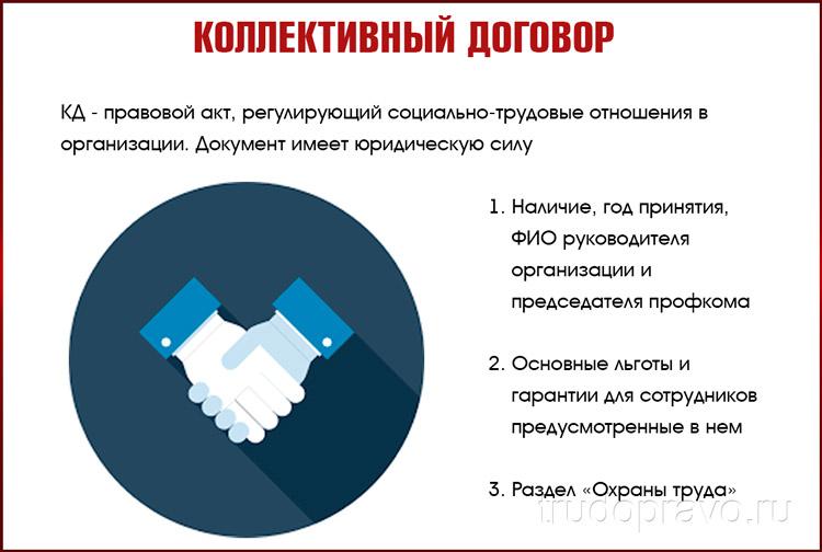 Договор коллектива