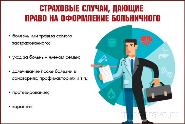 Страховые случаи для больничного