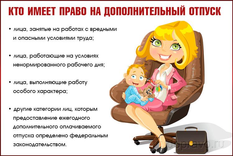 Право на дополнительный отпуск