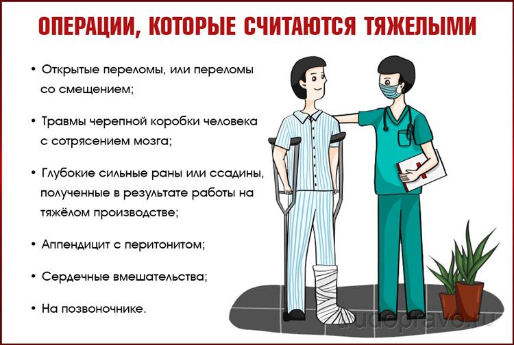Тяжелые операции