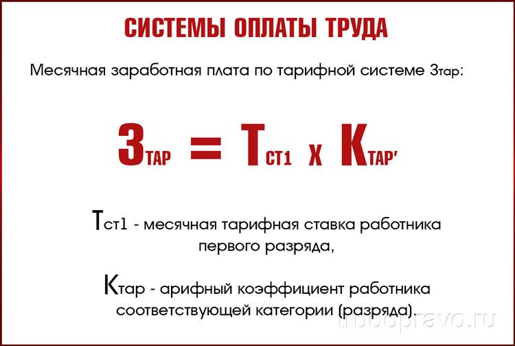Формула оплаты труда