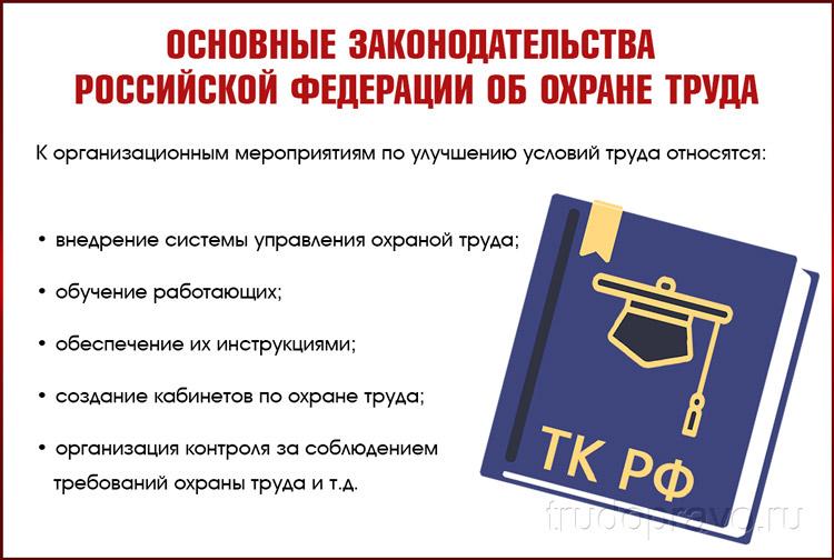 Основные законодательства РФ