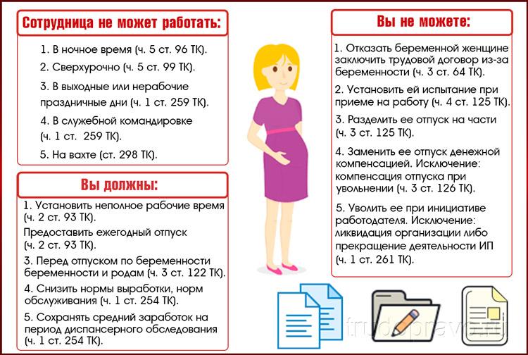 Работа беременной женщины