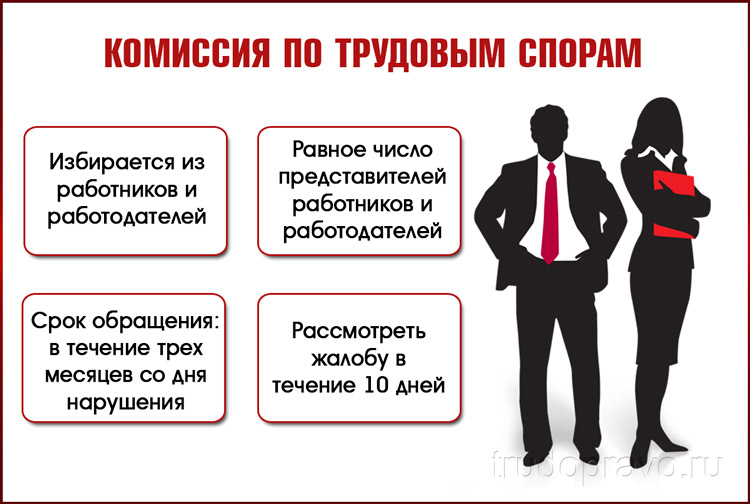 Комиссия по спорам в коллективе