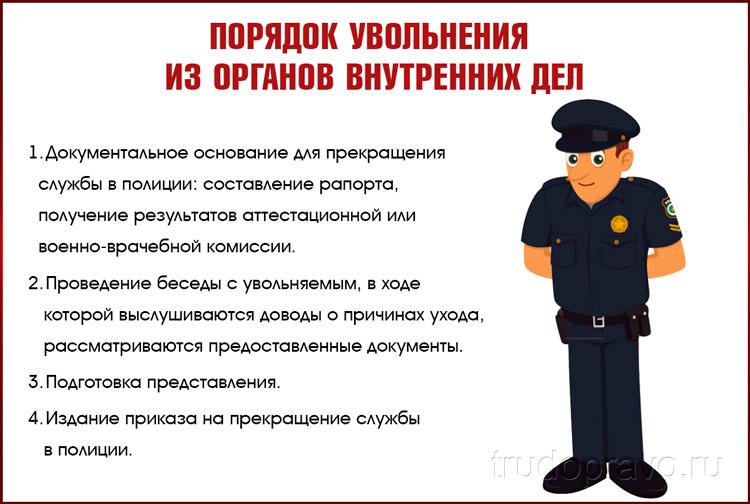 Увольнение из полиции